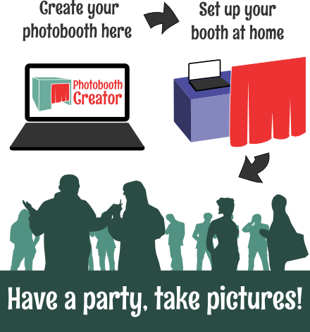 The steps to your photobooth: create your booth here; set up your booth at home; have a party, take pictures!